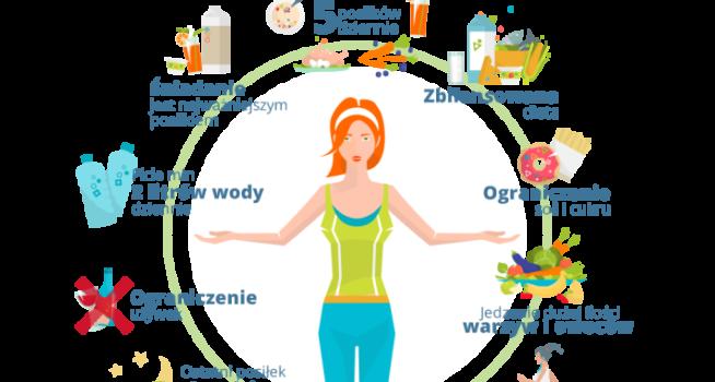 Jak dbać o zdrowie w XXI wieku?